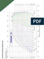 Diagrama de Moliere R-22