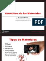 3_Estructura de Los Materiales