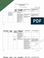 Informe Programa Interdisciplianrio Ciencias Naturales 2008-2009[1]
