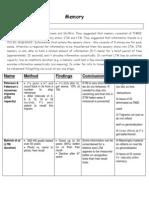 Psychology Unit 1 Memory Revision