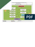 Mapa de Procesos-general