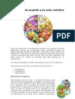 Alimentos de Acuerdo a Su Valor Nutritivo
