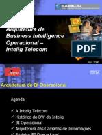 Case Intelig Telecom