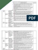 Mapa Curricular Plan y Progama de Ciencias Naturales 2009