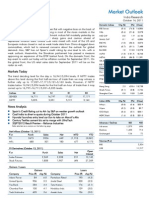 Market Outlook 14th October 2011