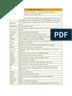 Barron GRE word list - L