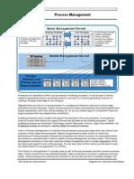Process Management 2