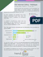 Mesure des discussions autour du débat Hollande / Aubry – 12 octobre 2011