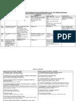programacao - congresso UFG