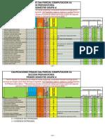Lista de cia 1b 2do Parcial 111014 Ad11
