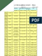 各鄉鎮市桃園縣公所緊急避難收容場所一覽表20100712