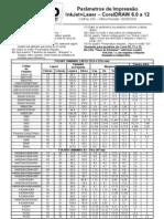 CodFax 020 Para Metros de Impressao InkJet Laser CorelDRAW