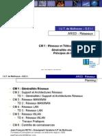 CM1 - Généralités Réseaux Publics