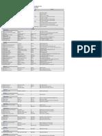 Panel Hospital List