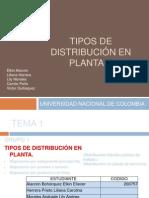 grupo 1 TIPOS DE DISTRIBUCIÓN EN PLANTA.
