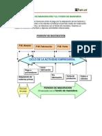 1B_Geografía_Economía_Periodo_medio_de_maduración