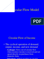 Circular Flow of Economy