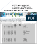 The Following ASCII Table Contains Both ASCII Control Characters