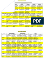 Analisa Percubaan Kimia Antara Negeri 2011
