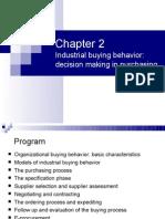 Buyer Behavior PPT