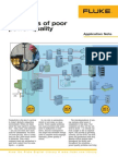 Fluke - Cost of Poor Quality 2391563_a_w