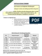 Schaltungstechnik1.02_digital