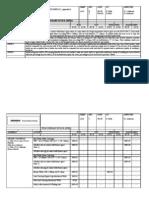 06361.X211TS31000X1317_ASME Summary of NDE Levels-Rev C