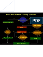 Egyptian_Flow_Chart_for_problem_solving