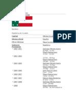 Republica de yucatán versión final