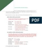 [K] Gastroenteritis and Fluid Volume