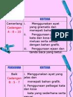Kriteria Penskoran Bahasa Melayu UPSR