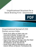 Organizational_Structure_Sahil_Bhalla_22