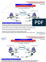 Comunicación Voz Sobre IP_230408