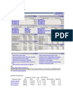 Auto LCV_HCV Industry