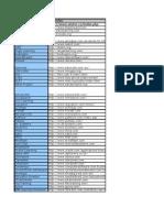 List of LMS_1.0