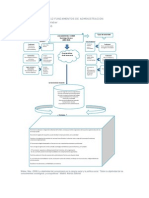 U2_A12 FDA Mapa Conceptual Weber