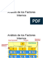 Análisis de los Factores Internos-funcional-RC-cultura