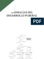05-10 Anomalías del desarrollo puberal