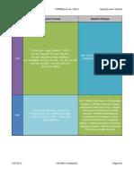 KPI Formula