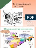 RTI show