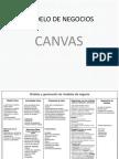 Canvas_SoluciónES consultores
