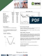 SMC Global-Derivative 12-10-2011