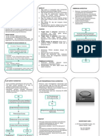 Leaflet Proses Akreditasi