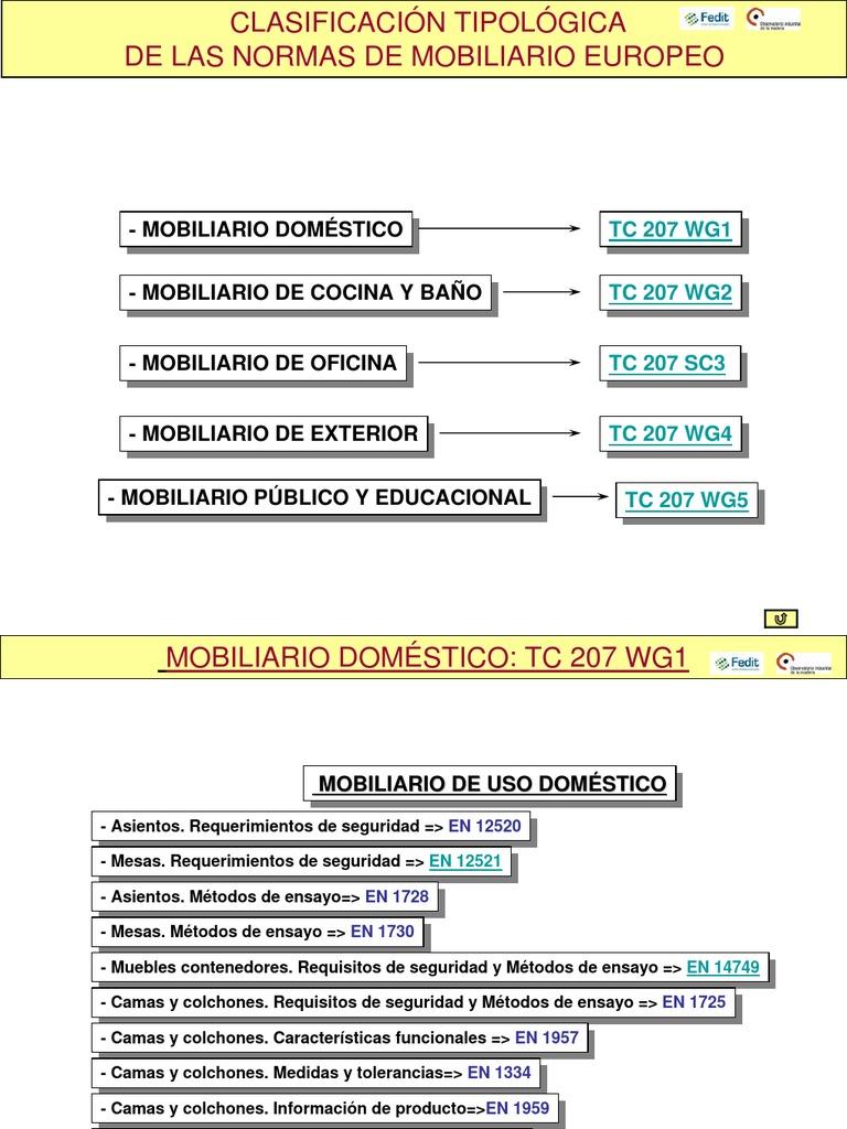 Control de Parámetros NORMA UNE para construccion de muebles