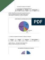 Encuesta Negocios de Andalucia