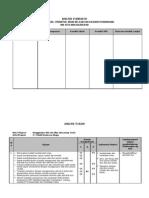 1. Form Analisis Standar Isi,Pemetaan