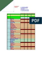 OAC 24 ppts > PATIENTK > ANNEX3