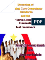 PRC-BoN Core Competency Standards.nle Test Framework.06.07.s