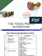7 Qc Tools, Pdca & Action Plan
