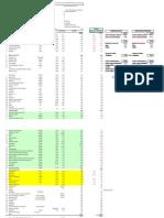Tabela Custos Funcionários